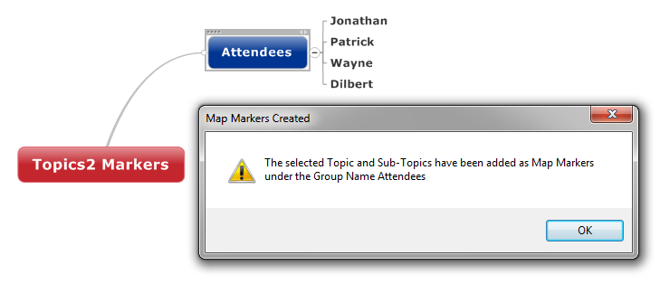 Topics2 Markers