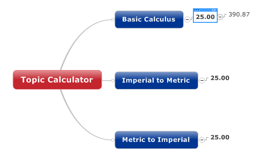 Topic Calculator