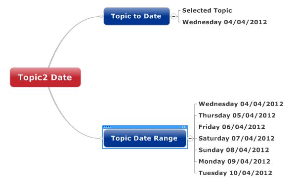 Topics2 Date