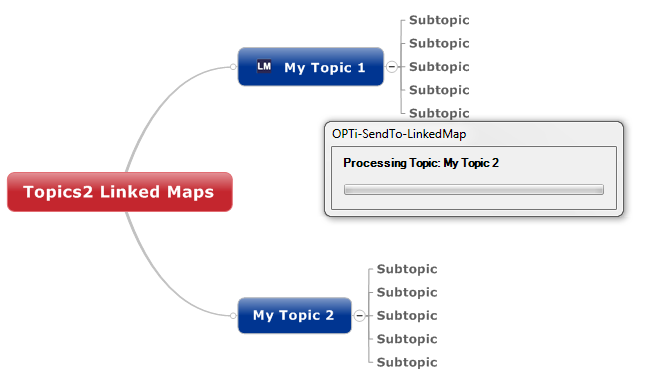 Topics2 Linked Maps