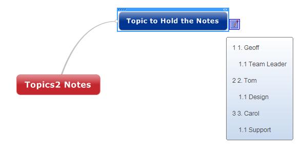 Topics2 Notes