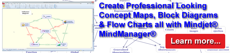 Network Builder for MindManager - Build Concept Maps and More with MindManager