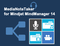 MediaNoteTaker for Mindjet MindManager