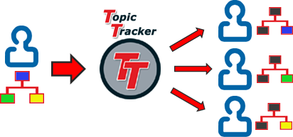 TopicTracker-Overview-Image