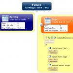 Task4Maps 1.12 Update for Mindjet MindManager