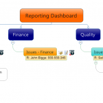Reporting Issues with Topic Tracker