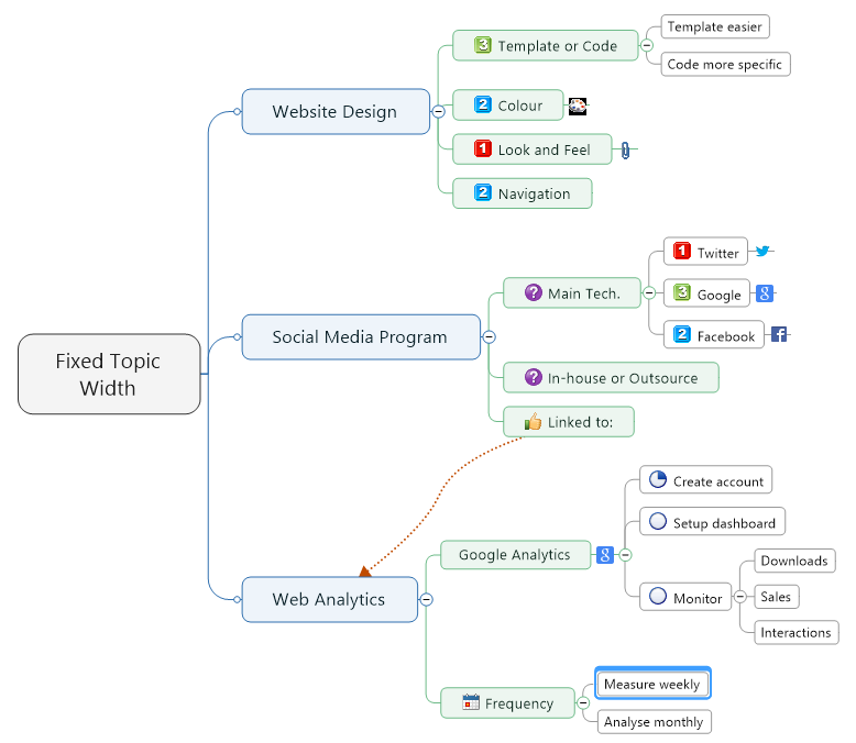 MAP for MindManager Fixed Topic Width Command