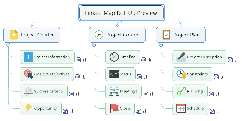 Linked Map Roll Up