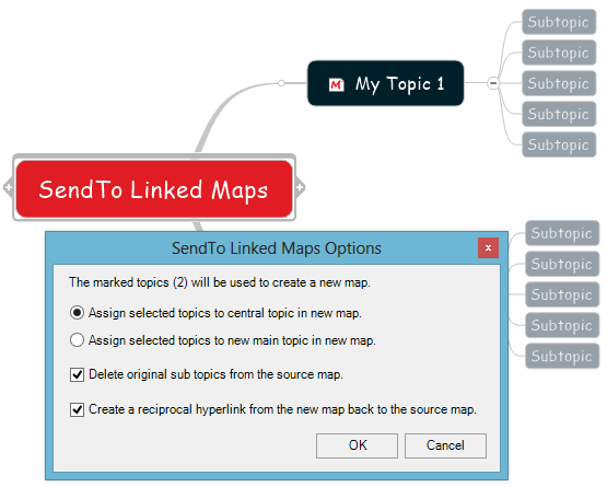SendTo Linked Maps Command Options