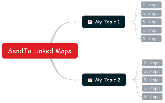 SendTo Linked Maps Command Source Map Before Application