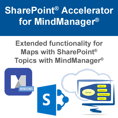 SharePoint Accelerator