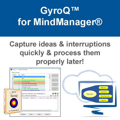 GyroQ for MindManager